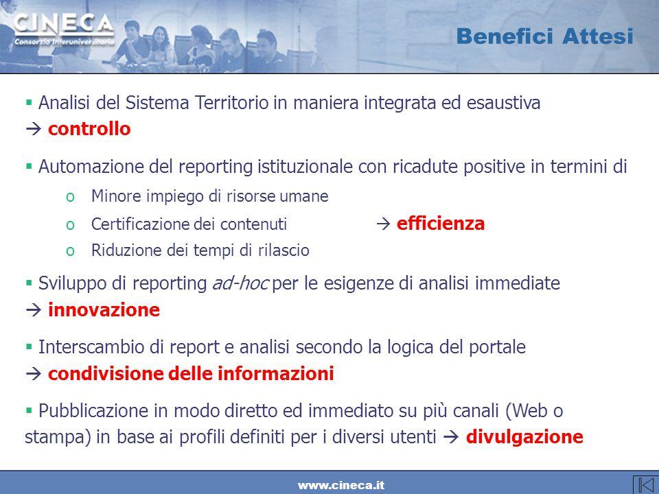 www.cineca.it Benefici Attesi  Analisi del Sistema Territorio in maniera integrata ed esaustiva  controllo  Automazione del reporting istituzionale