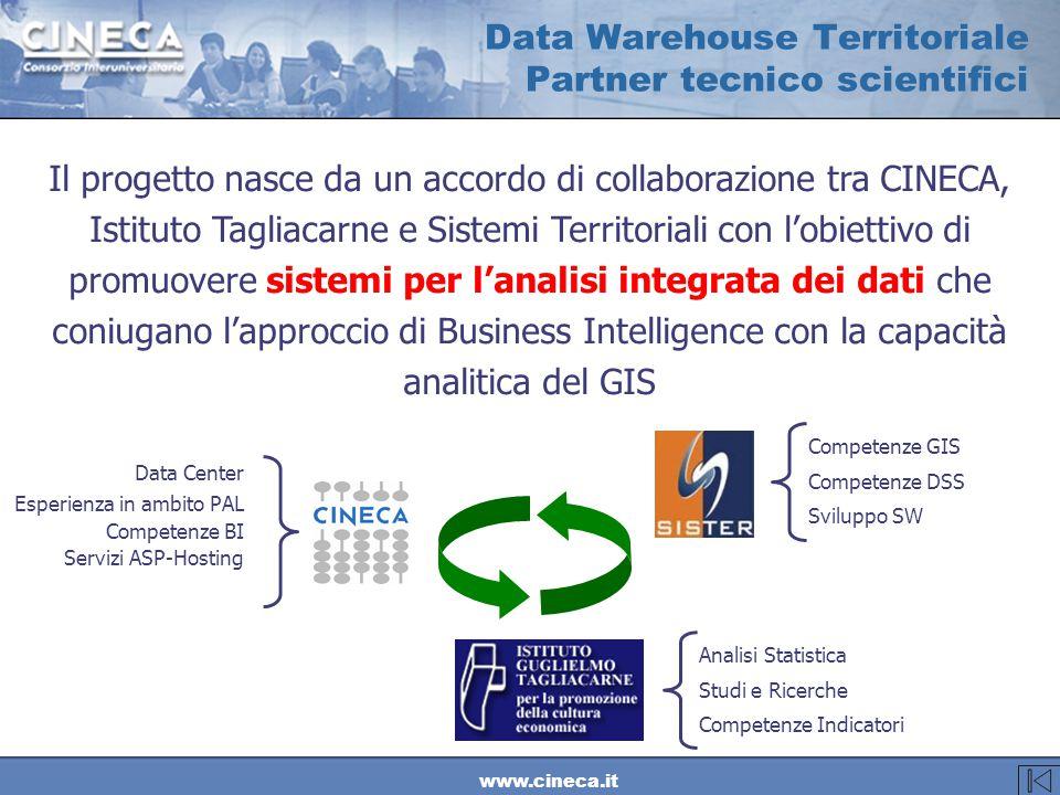 www.cineca.it Data Warehouse Territoriale Partner tecnico scientifici Il progetto nasce da un accordo di collaborazione tra CINECA, Istituto Tagliacar