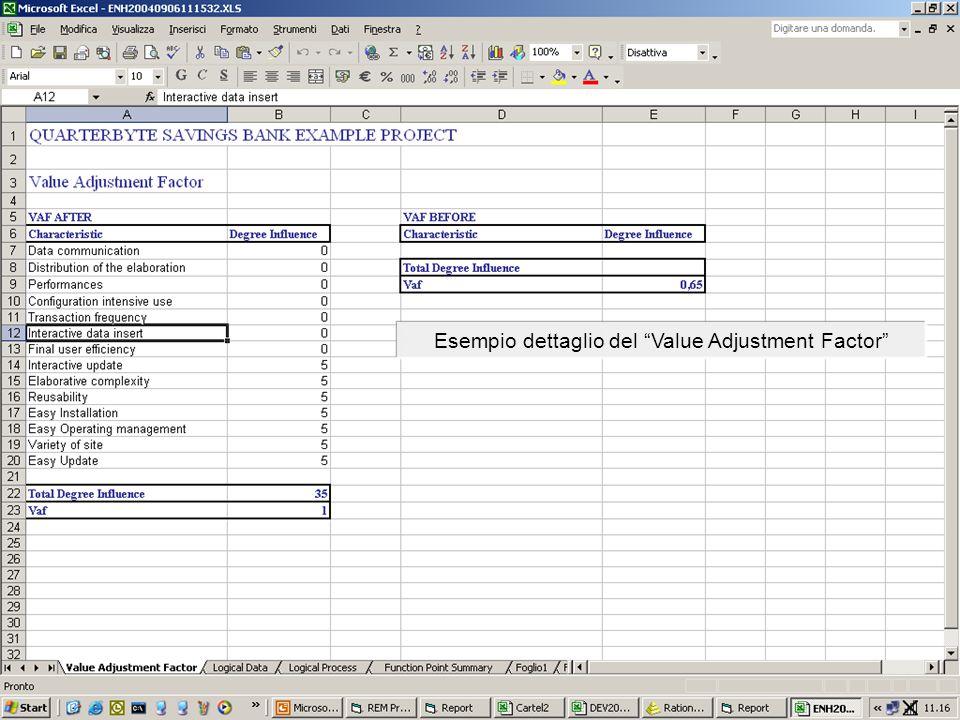 Data Processing Organization srl – www.dpo.it © 2004-2005www.dpo.it Esempio dettaglio del Value Adjustment Factor