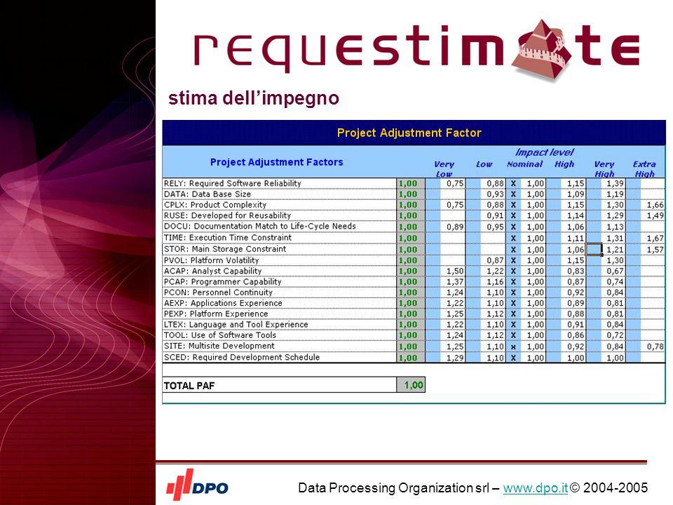 Data Processing Organization srl – www.dpo.it © 2004-2005www.dpo.it stima dell'impegno