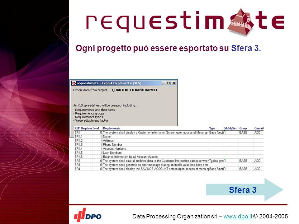 Data Processing Organization srl – www.dpo.it © 2004-2005www.dpo.it Ogni progetto può essere esportato su Sfera 3.