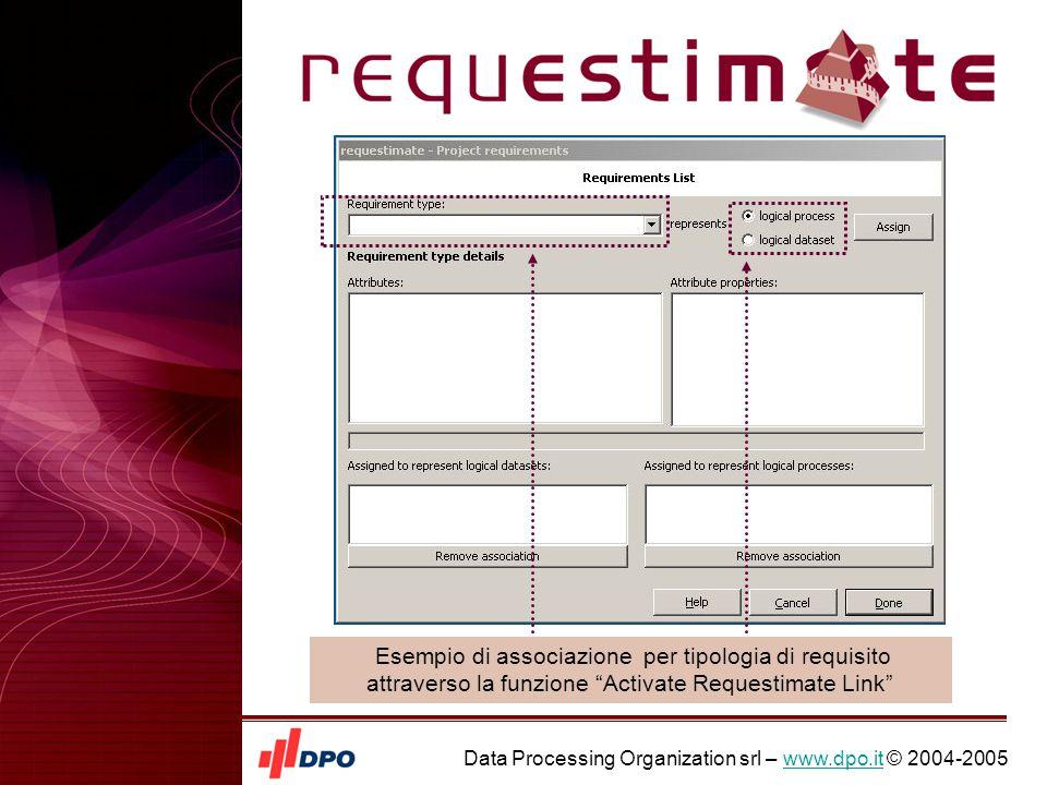 Data Processing Organization srl – www.dpo.it © 2004-2005www.dpo.it Esempio di associazione per tipologia di requisito attraverso la funzione Activate Requestimate Link