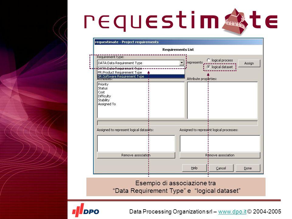 Data Processing Organization srl – www.dpo.it © 2004-2005www.dpo.it Esempio di associazione tra Software Requirement Type e logical process