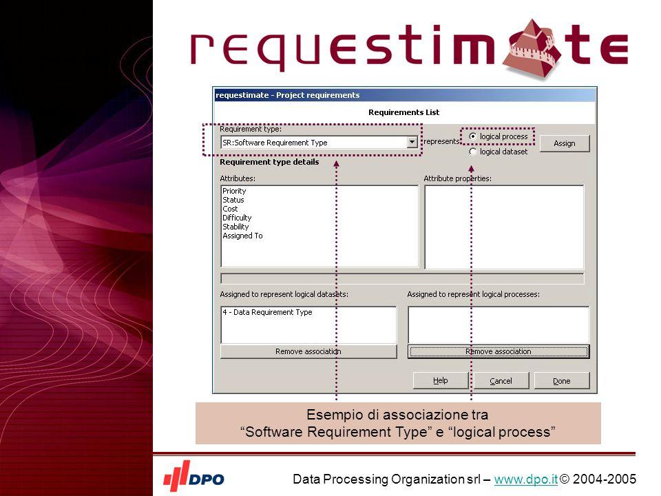 Data Processing Organization srl – www.dpo.it © 2004-2005www.dpo.it Il report Cost&Time fornisce un modello per la stima dell'impegno, durata e costi di un progetto, ad esempio: Impegno Durata Costi Caratteristiche