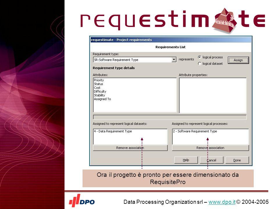 Data Processing Organization srl – www.dpo.it © 2004-2005www.dpo.it Ora il progetto è pronto per essere dimensionato da RequisitePro