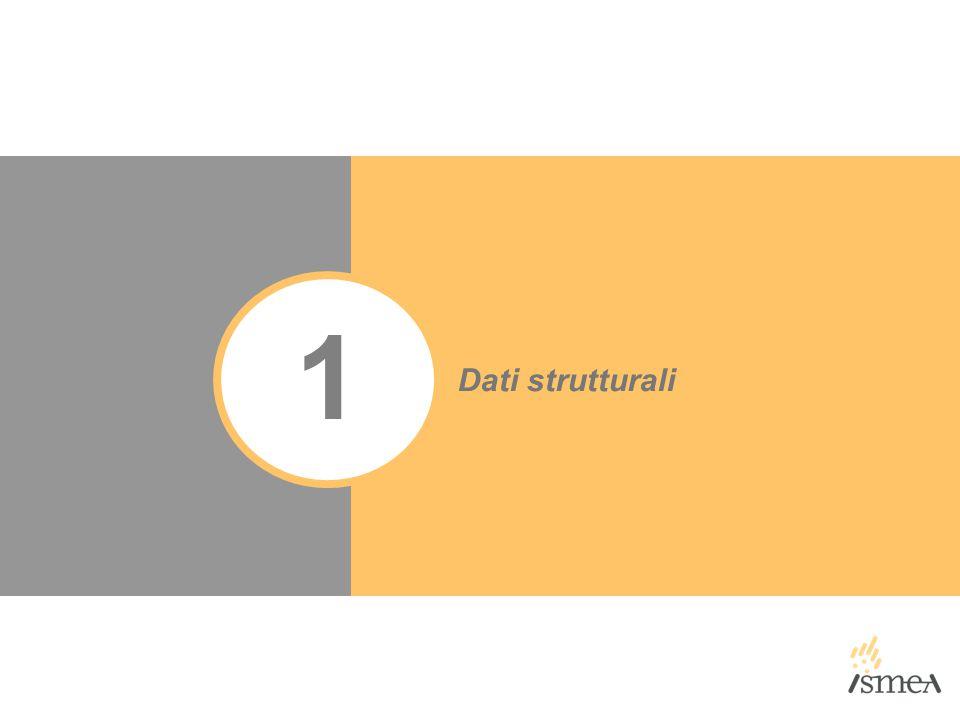 LA STRUTTURA DELLE AZIENDE OLIVICOLE IN ITALIA Fonte: ISMEA su dati ISTAT (indagine strutturale 2007) N°.