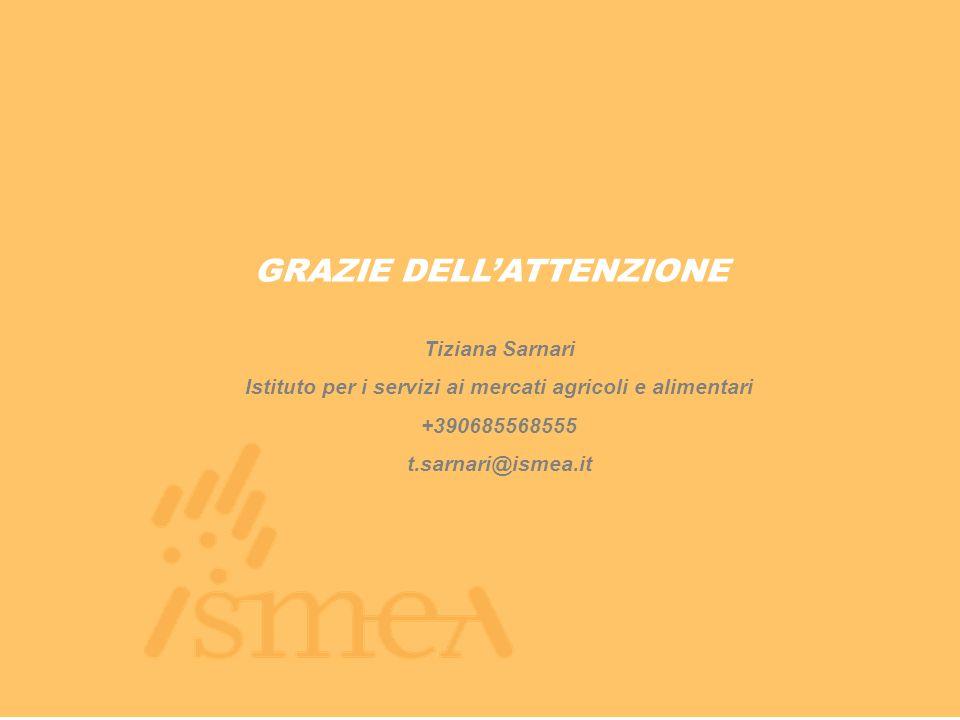 GRAZIE DELL'ATTENZIONE Tiziana Sarnari Istituto per i servizi ai mercati agricoli e alimentari +390685568555 t.sarnari@ismea.it