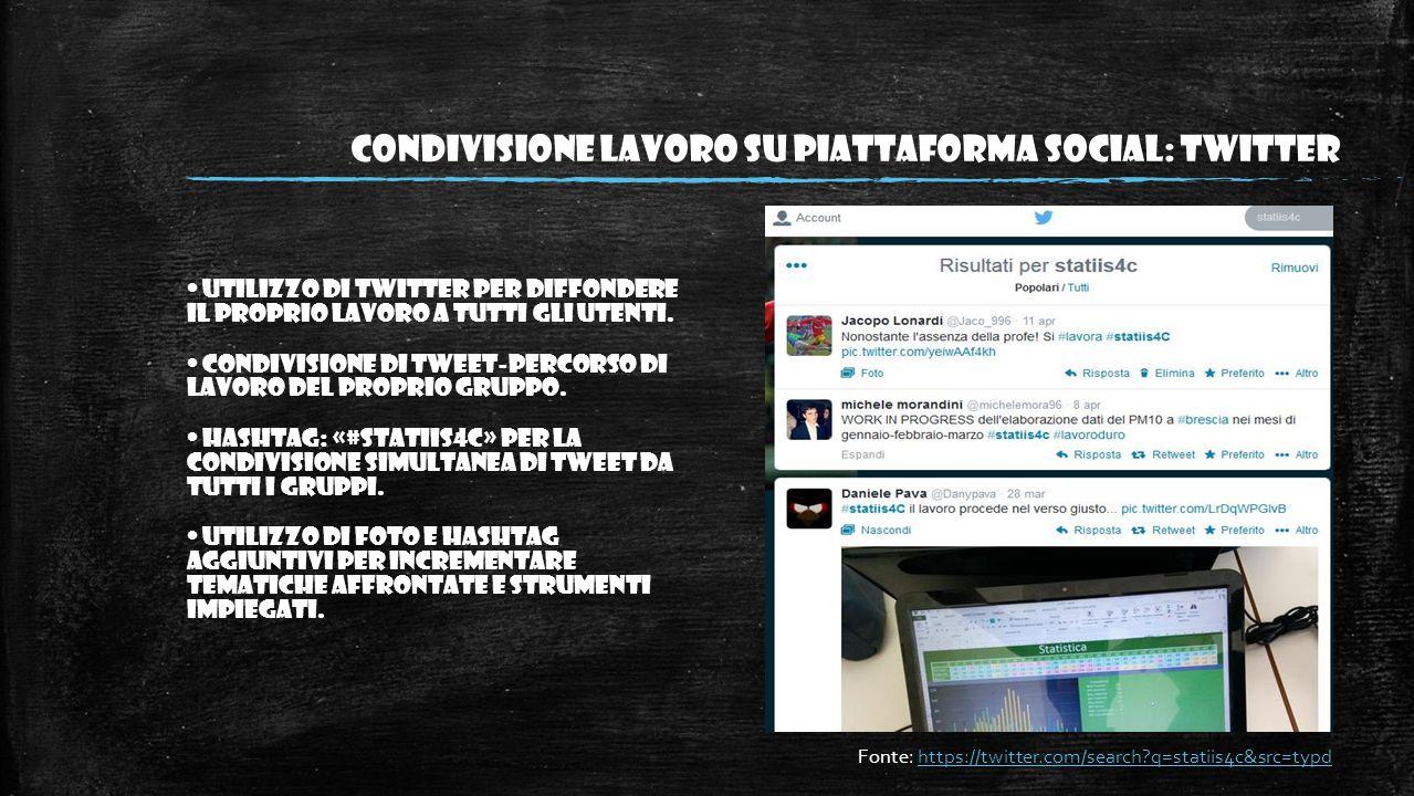 Condivisione lavoro su piattaforma social: Twitter UTILIZZO DI TWITTER PER DIFFONDERE IL PROPRIO LAVORO A TUTTI GLI UTENTI. Condivisione di tweet-perc