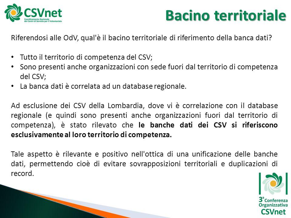 Bacino territoriale Riferendosi alle OdV, qual è il bacino territoriale di riferimento della banca dati.