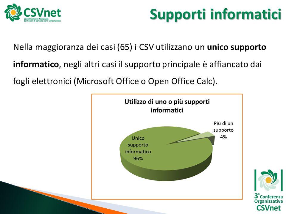 Supporti informatici Nella maggioranza dei casi (65) i CSV utilizzano un unico supporto informatico, negli altri casi il supporto principale è affiancato dai fogli elettronici (Microsoft Office o Open Office Calc).