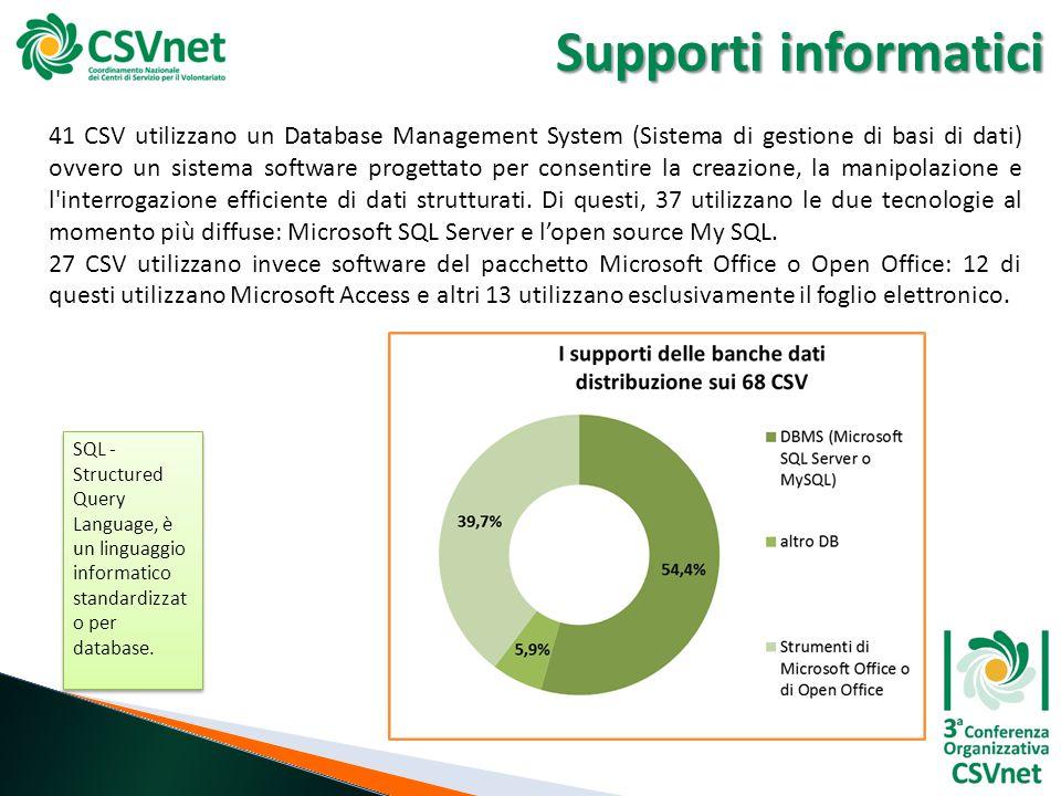 Supporti informatici 41 CSV utilizzano un Database Management System (Sistema di gestione di basi di dati) ovvero un sistema software progettato per consentire la creazione, la manipolazione e l interrogazione efficiente di dati strutturati.