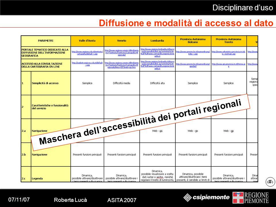 07/11/07 Roberta Lucà ASITA 2007 Disciplinare d'uso 15 Diffusione e modalità di accesso al dato Maschera dell'accessibilità dei portali regionali