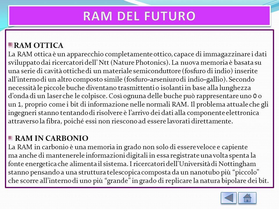 RAM OTTICA La RAM ottica è un apparecchio completamente ottico, capace di immagazzinare i dati sviluppato dai ricercatori dell' Ntt (Nature Photonics).