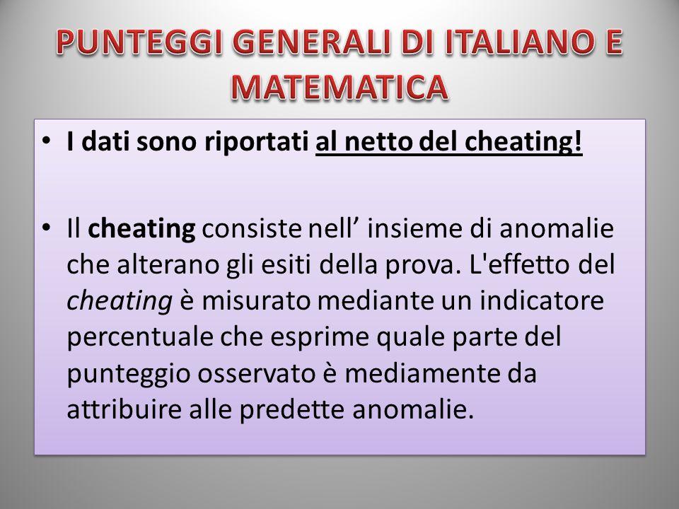 I dati sono riportati al netto del cheating.
