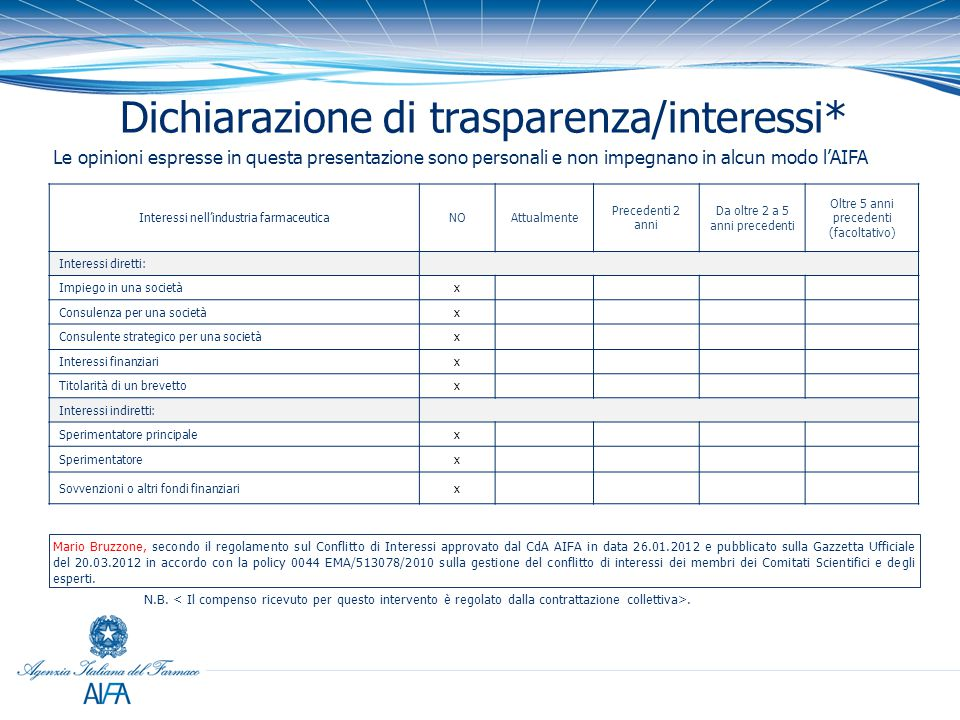 LEGENDA Ufficio Assessment Europeo (UAE) Ufficio Valutazione e Autorizzazione (UV&A) Ufficio Prezzi e Rimborso (UP&R)