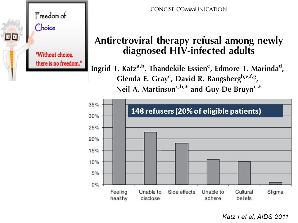 Katz I et al, AIDS 2011 148 refusers (20% of eligible patients)