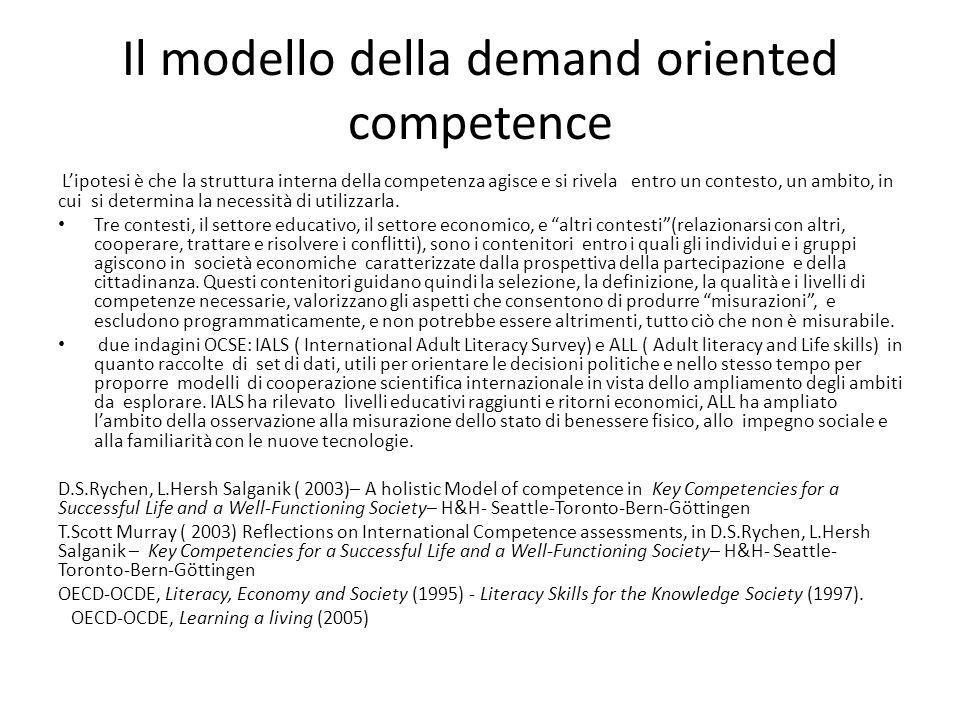 Il modello della demand oriented competence L'ipotesi è che la struttura interna della competenza agisce e si rivela entro un contesto, un ambito, in cui si determina la necessità di utilizzarla.