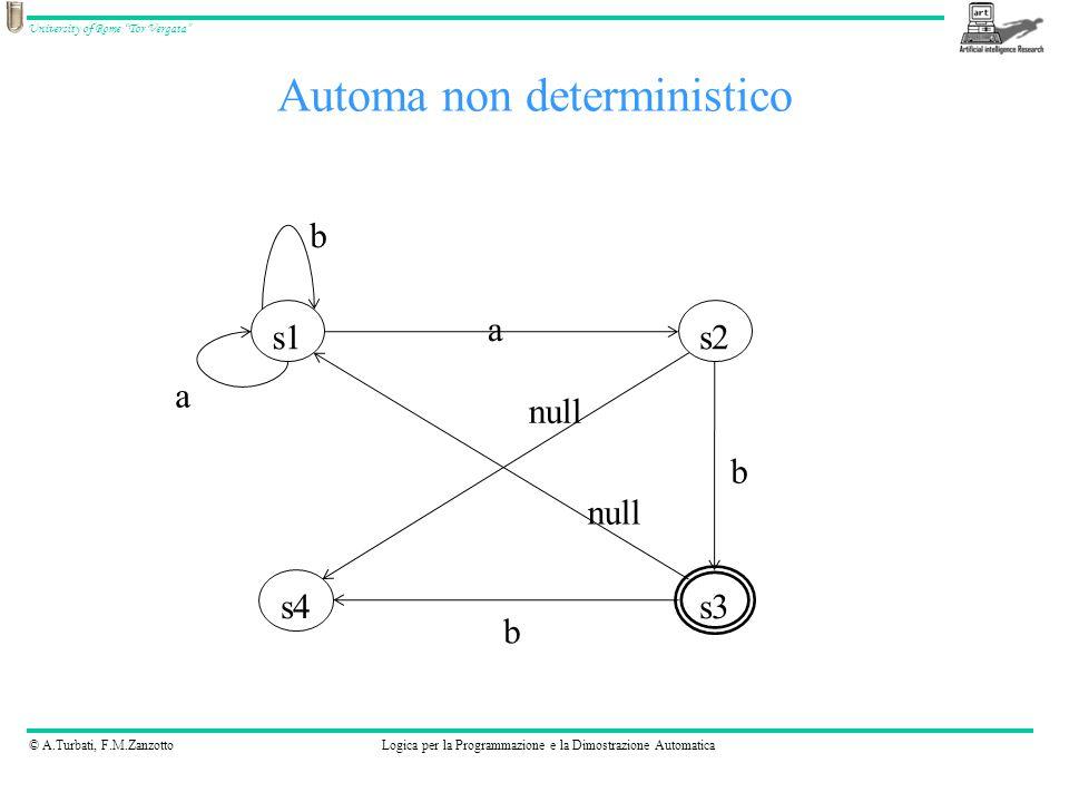 © A.Turbati, F.M.ZanzottoLogica per la Programmazione e la Dimostrazione Automatica University of Rome Tor Vergata Automa non deterministico s4 s1 s3 s2 b b null a a b