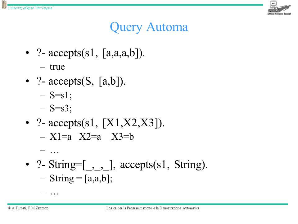 © A.Turbati, F.M.ZanzottoLogica per la Programmazione e la Dimostrazione Automatica University of Rome Tor Vergata - accepts(s1, [a,a,a,b]).