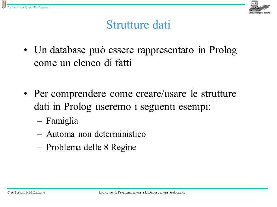 © A.Turbati, F.M.ZanzottoLogica per la Programmazione e la Dimostrazione Automatica University of Rome Tor Vergata ?- accepts(s1, [a,a,a,b]).