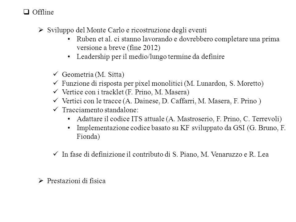  Offline  Sviluppo del Monte Carlo e ricostruzione degli eventi Ruben et al.