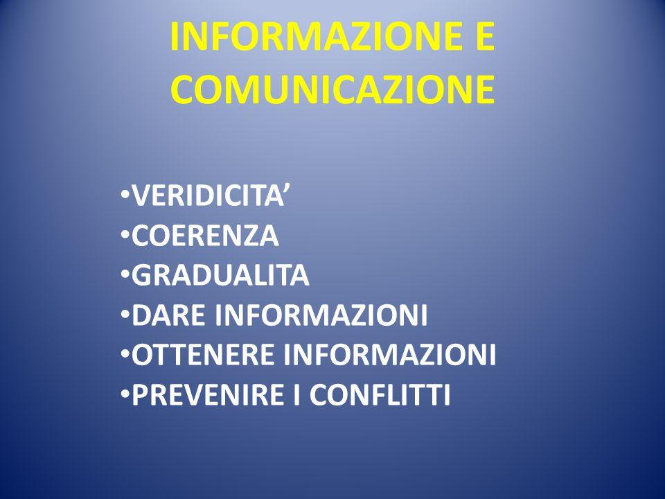 INFORMAZIONE E COMUNICAZIONE VERIDICITA' COERENZA GRADUALITA DARE INFORMAZIONI OTTENERE INFORMAZIONI PREVENIRE I CONFLITTI