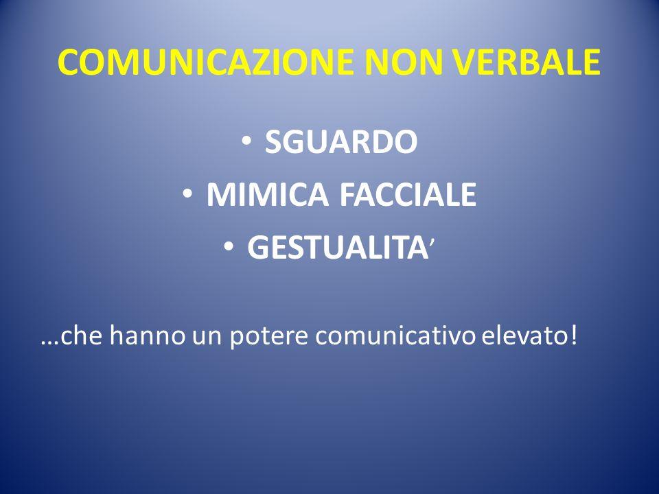 COMUNICAZIONE NON VERBALE SGUARDO MIMICA FACCIALE GESTUALITA ' …che hanno un potere comunicativo elevato!