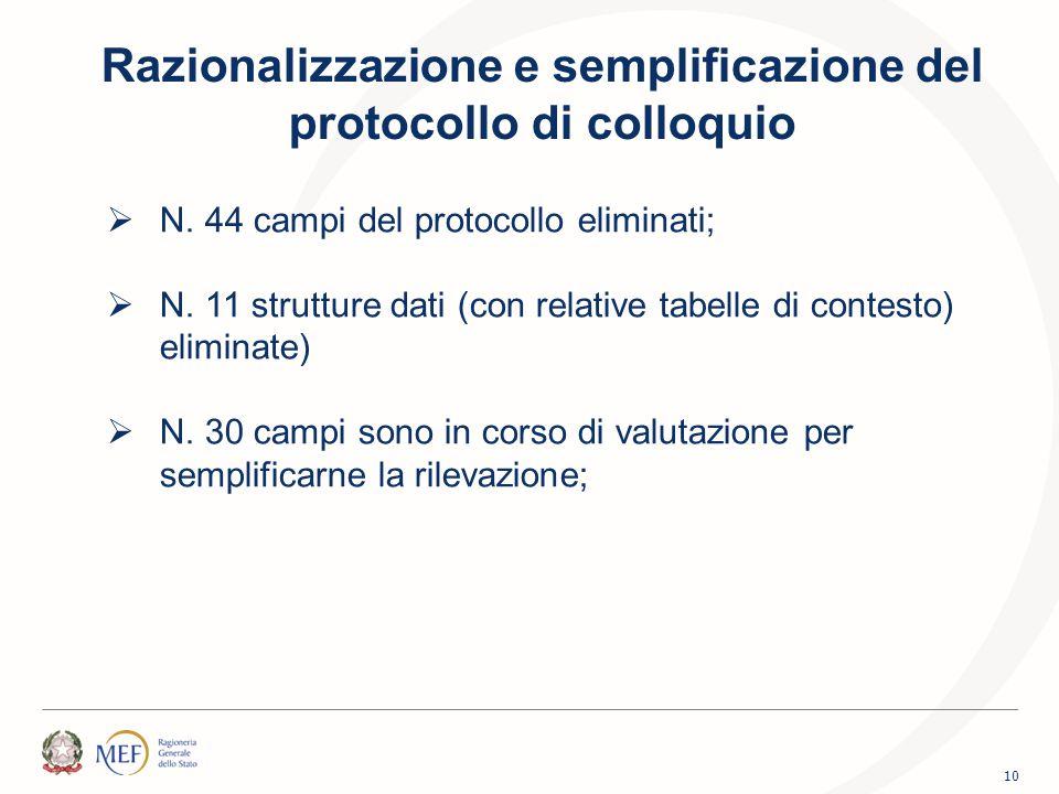10 Razionalizzazione e semplificazione del protocollo di colloquio  N. 44 campi del protocollo eliminati;  N. 11 strutture dati (con relative tabell