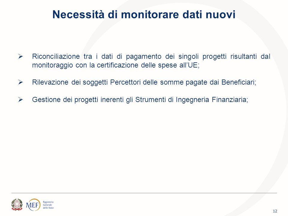  Riconciliazione tra i dati di pagamento dei singoli progetti risultanti dal monitoraggio con la certificazione delle spese all'UE;  Rilevazione dei