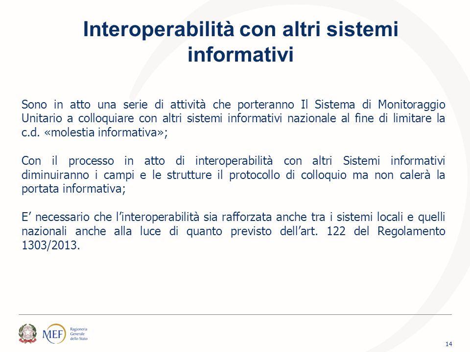 14 Interoperabilità con altri sistemi informativi Sono in atto una serie di attività che porteranno Il Sistema di Monitoraggio Unitario a colloquiare