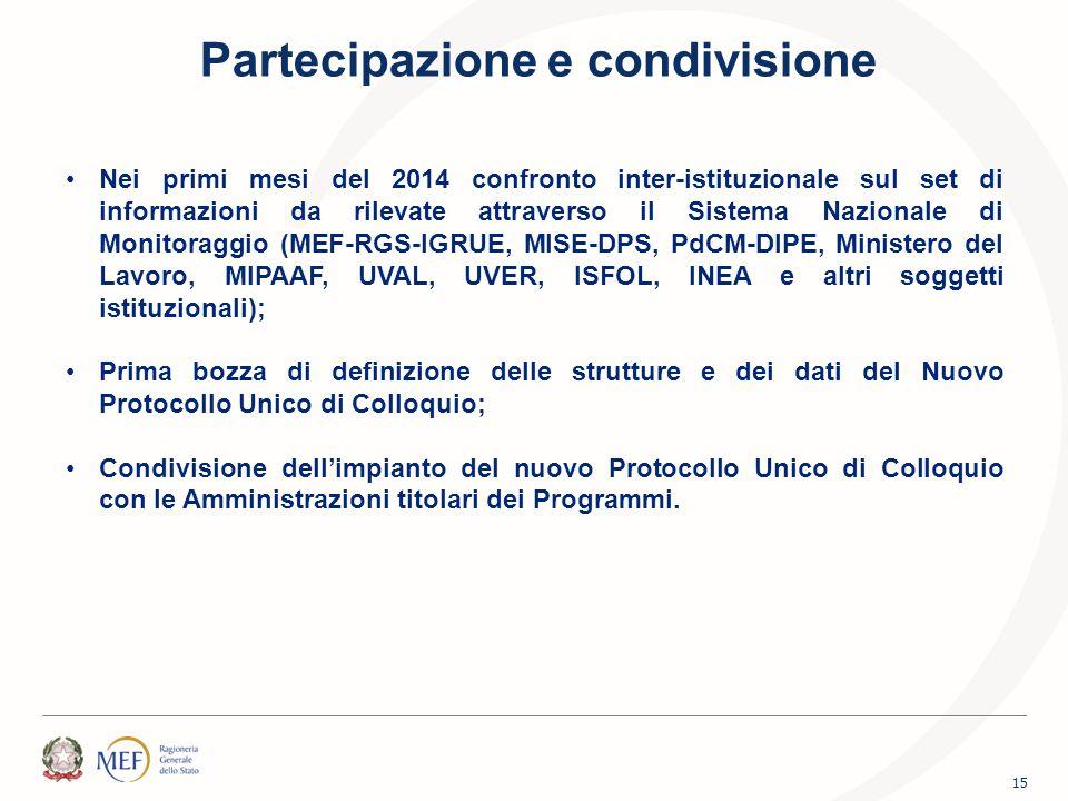 Nei primi mesi del 2014 confronto inter-istituzionale sul set di informazioni da rilevate attraverso il Sistema Nazionale di Monitoraggio (MEF-RGS-IGR