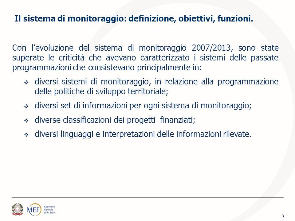 In linea con il principio della unificazione della politica regionale, il sistema nazionale di monitoraggio rileva i dati di programmazione ed attuazione:  dei programmi cofinanziati dai Fondi comunitari;  dei programmi finanziati dal Fondo per le Aree Sottoutilizzate (FAS);  dei programmi attuativi del Piano di Azione Coesione finanziati dalla riduzione del cofinanziamento nazionale dei programmi Ue; con l'obiettivo di permettere la visione integrata dell'andamento complessivo della politica regionale italiana.