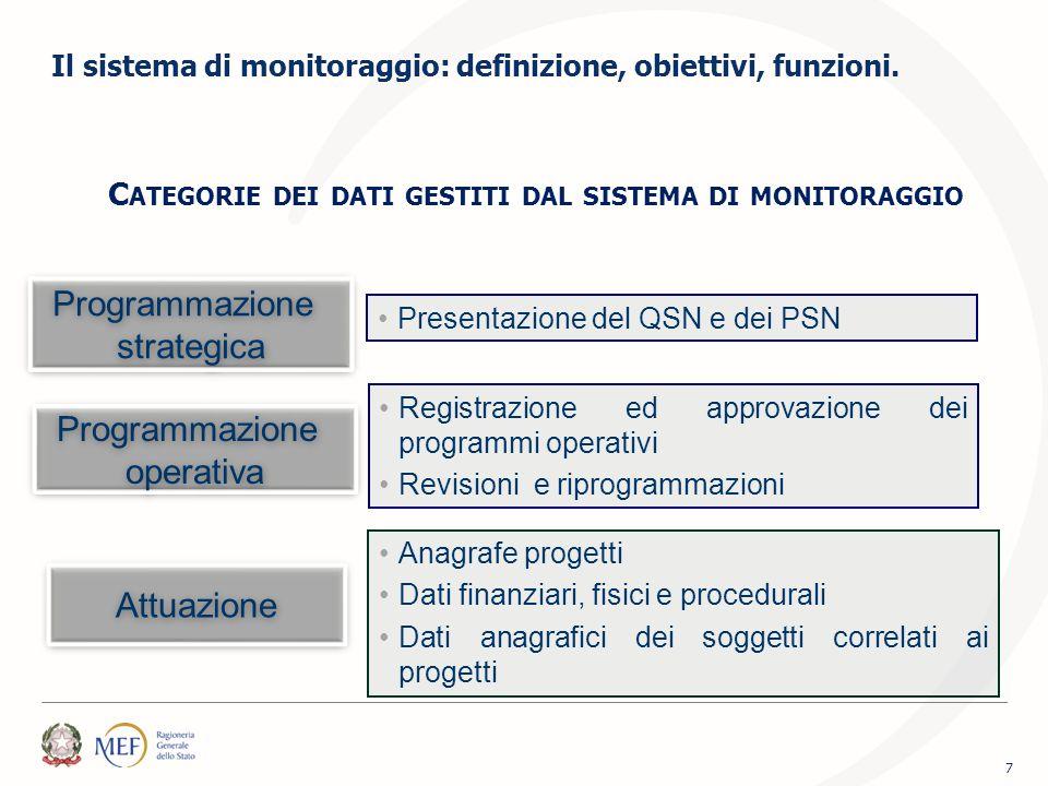 Presentazione del QSN e dei PSN Programmazione strategica Programmazione strategica Anagrafe progetti Dati finanziari, fisici e procedurali Dati anagr