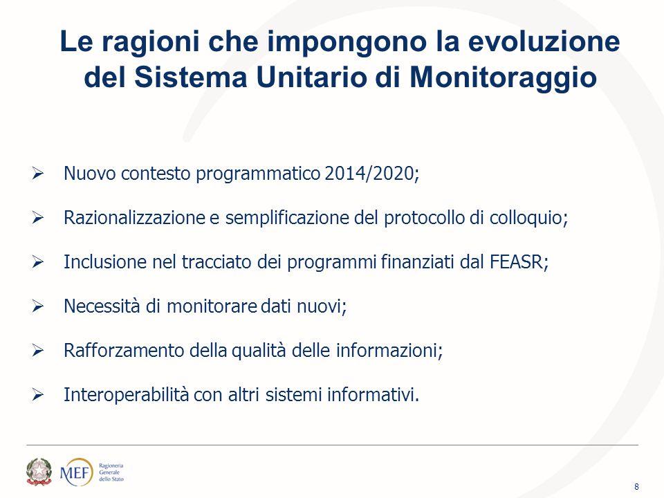  Nuovo contesto programmatico 2014/2020;  Razionalizzazione e semplificazione del protocollo di colloquio;  Inclusione nel tracciato dei programmi