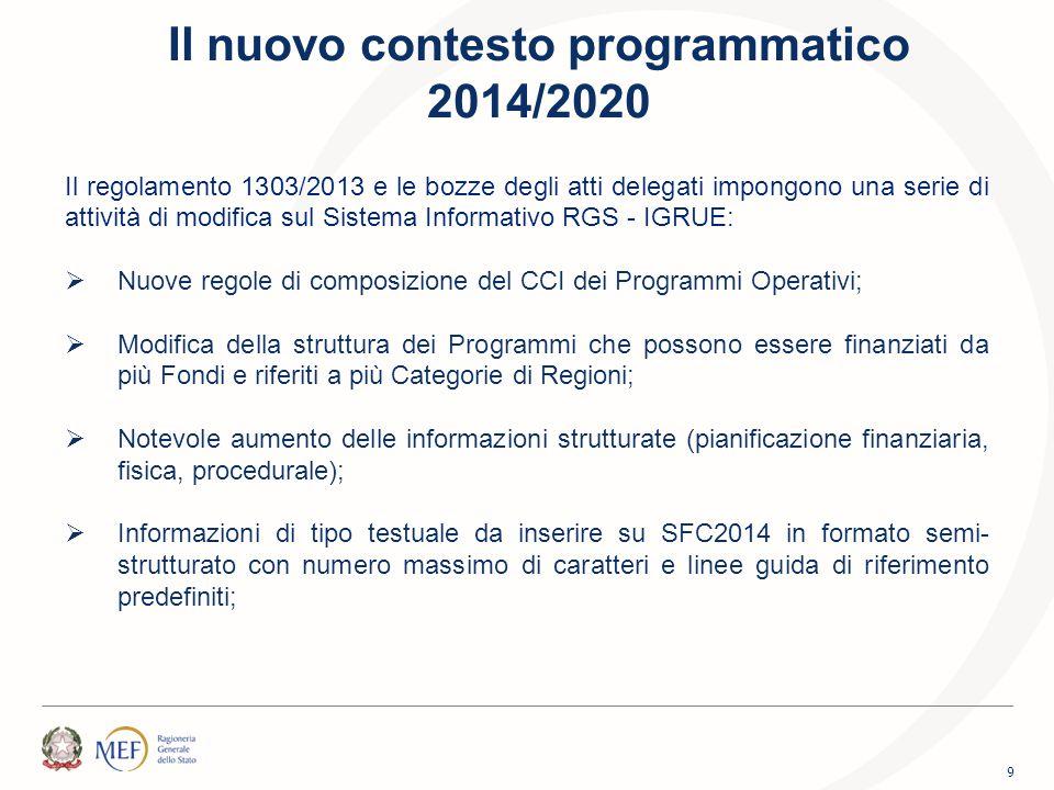 Il nuovo contesto programmatico 2014/2020 Il regolamento 1303/2013 e le bozze degli atti delegati impongono una serie di attività di modifica sul Sist