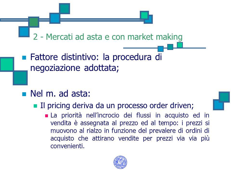 2 - Mercati ad asta e con market making Fattore distintivo: la procedura di negoziazione adottata; Nel m. ad asta: Il pricing deriva da un processo or