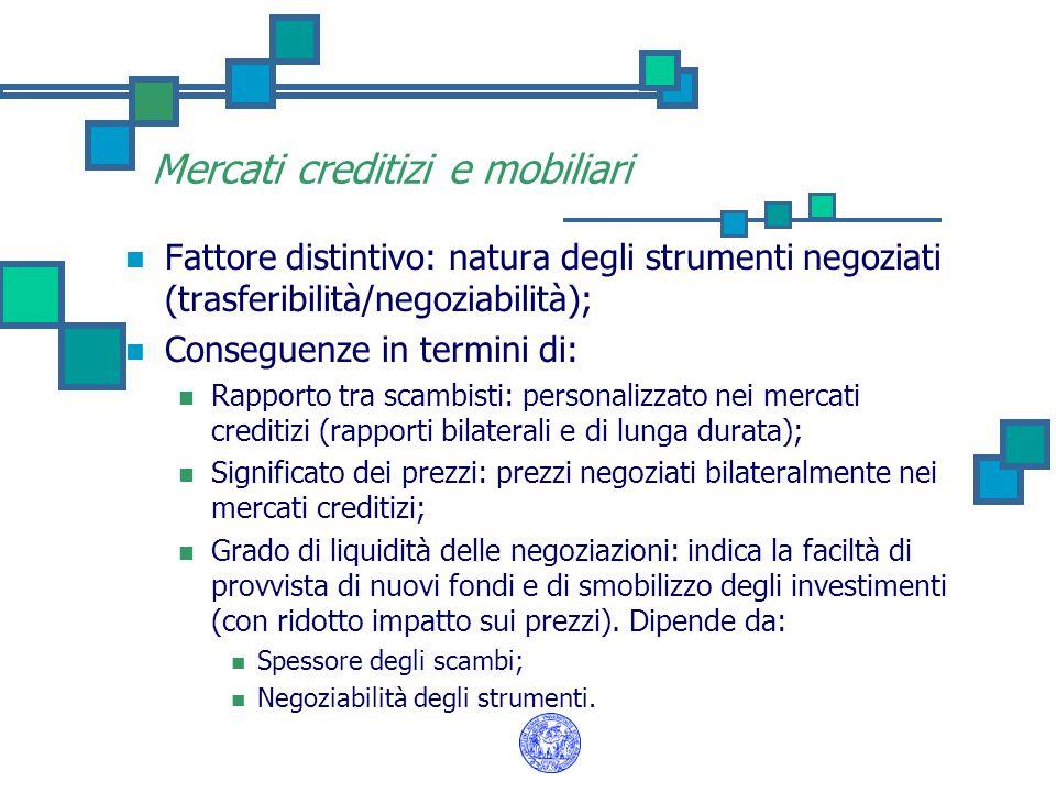 Mercati creditizi e mobiliari Fattore distintivo: natura degli strumenti negoziati (trasferibilità/negoziabilità); Conseguenze in termini di: Rapporto