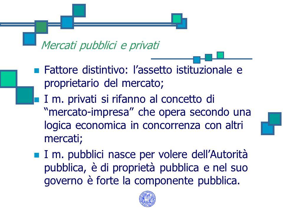 """Mercati pubblici e privati Fattore distintivo: l'assetto istituzionale e proprietario del mercato; I m. privati si rifanno al concetto di """"mercato-imp"""