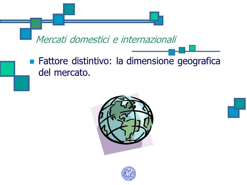 Mercati domestici e internazionali Fattore distintivo: la dimensione geografica del mercato.