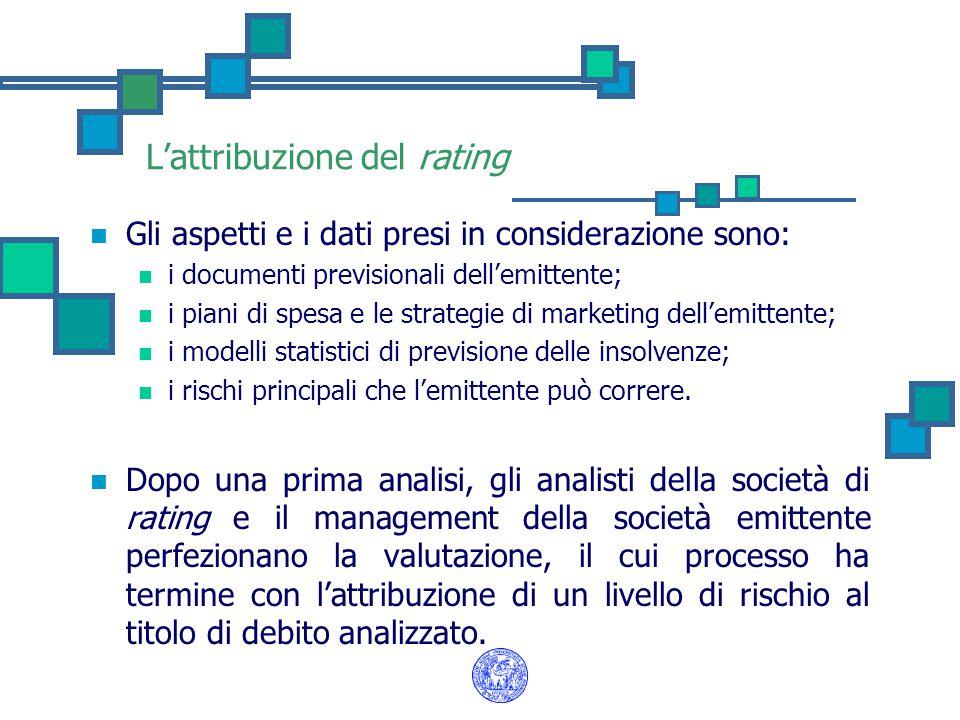 L'attribuzione del rating Gli aspetti e i dati presi in considerazione sono: i documenti previsionali dell'emittente; i piani di spesa e le strategie di marketing dell'emittente; i modelli statistici di previsione delle insolvenze; i rischi principali che l'emittente può correre.
