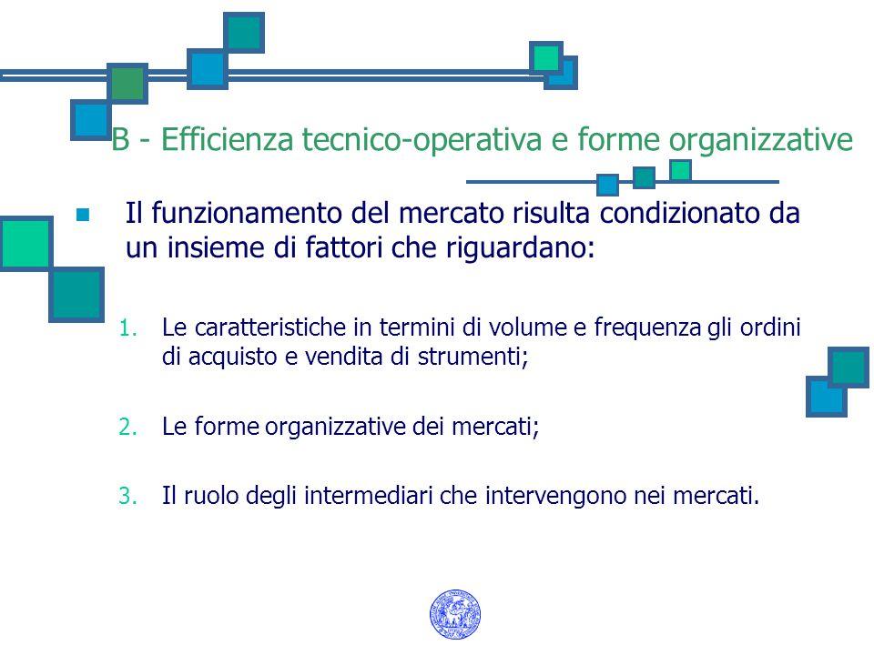 B - Efficienza tecnico-operativa e forme organizzative Il funzionamento del mercato risulta condizionato da un insieme di fattori che riguardano: 1. L