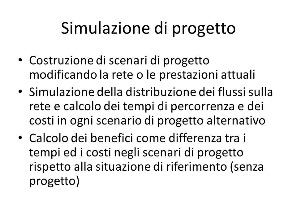 Simulazione di progetto Costruzione di scenari di progetto modificando la rete o le prestazioni attuali Simulazione della distribuzione dei flussi sul