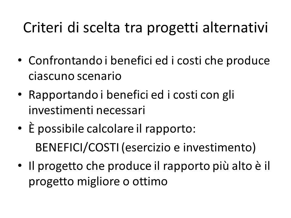 Criteri di scelta tra progetti alternativi Confrontando i benefici ed i costi che produce ciascuno scenario Rapportando i benefici ed i costi con gli