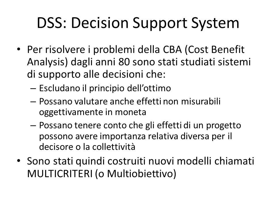 DSS: Decision Support System Per risolvere i problemi della CBA (Cost Benefit Analysis) dagli anni 80 sono stati studiati sistemi di supporto alle dec