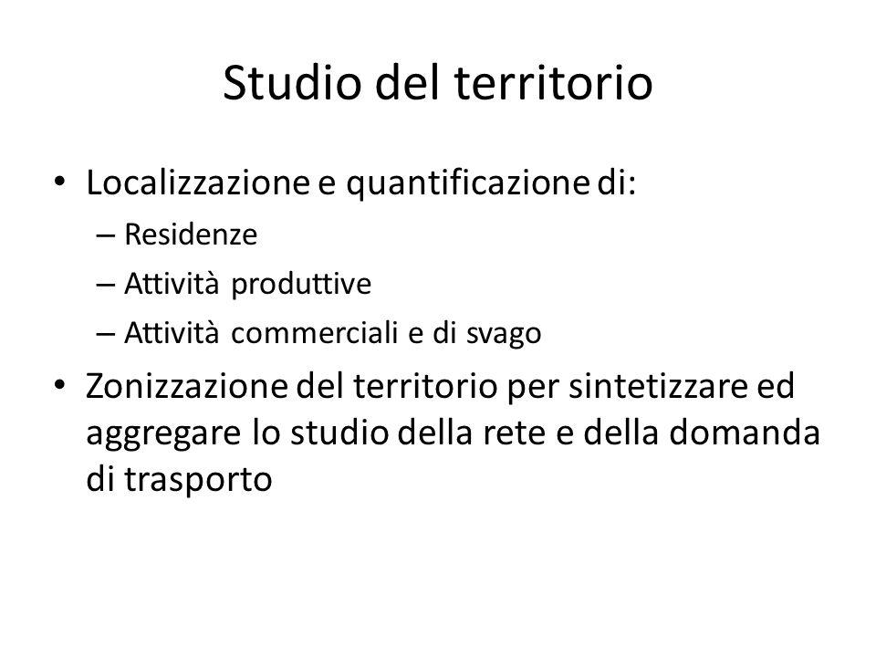 Studio del territorio Localizzazione e quantificazione di: – Residenze – Attività produttive – Attività commerciali e di svago Zonizzazione del territ