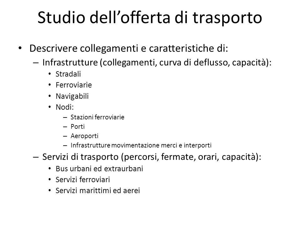 Studio dell'offerta di trasporto Descrivere collegamenti e caratteristiche di: – Infrastrutture (collegamenti, curva di deflusso, capacità): Stradali