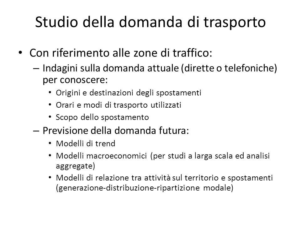 Studio della domanda di trasporto Con riferimento alle zone di traffico: – Indagini sulla domanda attuale (dirette o telefoniche) per conoscere: Origi