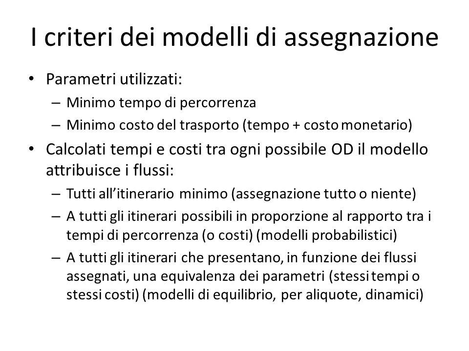 I criteri dei modelli di assegnazione Parametri utilizzati: – Minimo tempo di percorrenza – Minimo costo del trasporto (tempo + costo monetario) Calco