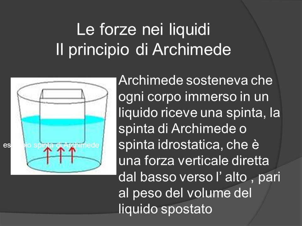 Le forze nei liquidi Un qualsiasi corpo immerso in un liquido riceve una spinta, detta spinta idrostatica o spinta di Archimede diretta dal basso vers