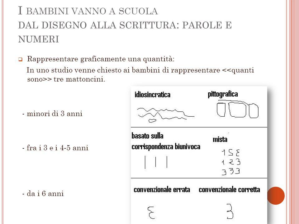 I BAMBINI VANNO A SCUOLA DAL DISEGNO ALLA SCRITTURA : PAROLE E NUMERI  Rappresentare graficamente una quantità: In uno studio venne chiesto ai bambini di rappresentare > tre mattoncini.